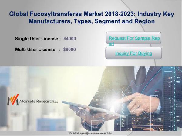 Marketsize Fucosyltransferas Market 2018 Size, Share