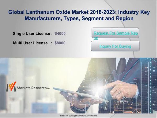 Lanthanum Oxide Market 2018 Size Share