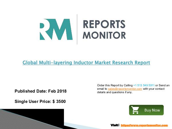 Global Multi-layering Inductor Market Professional