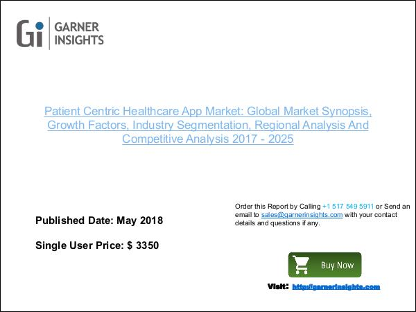 Caustic Soda Market Production Growth and Industry Analysis 2013 to 2 Patient Centric Healthcare App Market