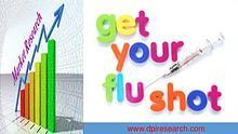 Influenza Vaccine Market