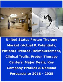 United States Proton Therapy Market (Actual & Potential), Patients Tr