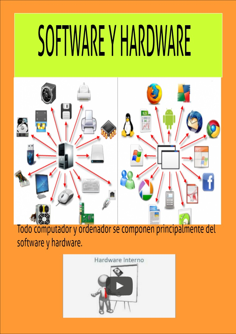 SOFTWARE Y HARDWARE software y hardware