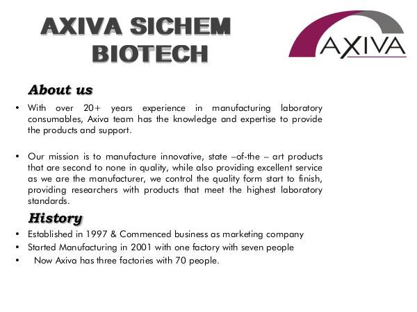 Axiva Sichem Biotech