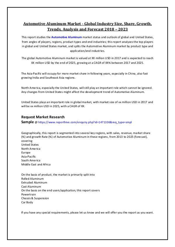 Automotive Aluminum Market