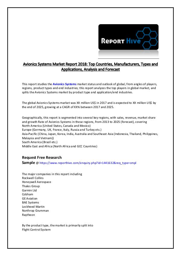 Avionics Systems Market Report 2018