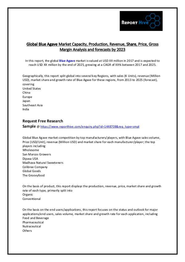 Global Blue Agave Market Capacity