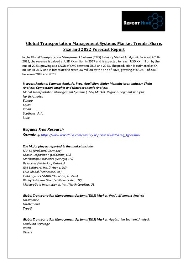 Global Transportation Management Systems Market Tr