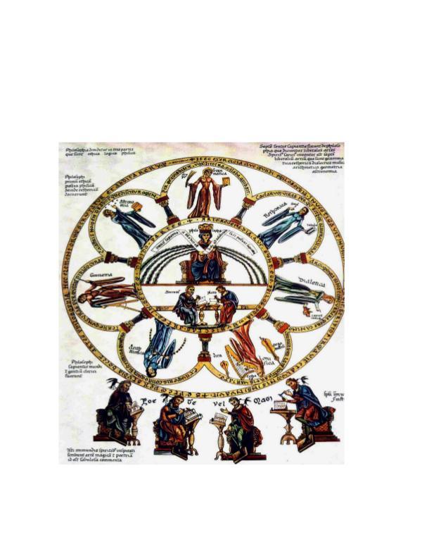 Filosofía Medieval Filosofia medieval