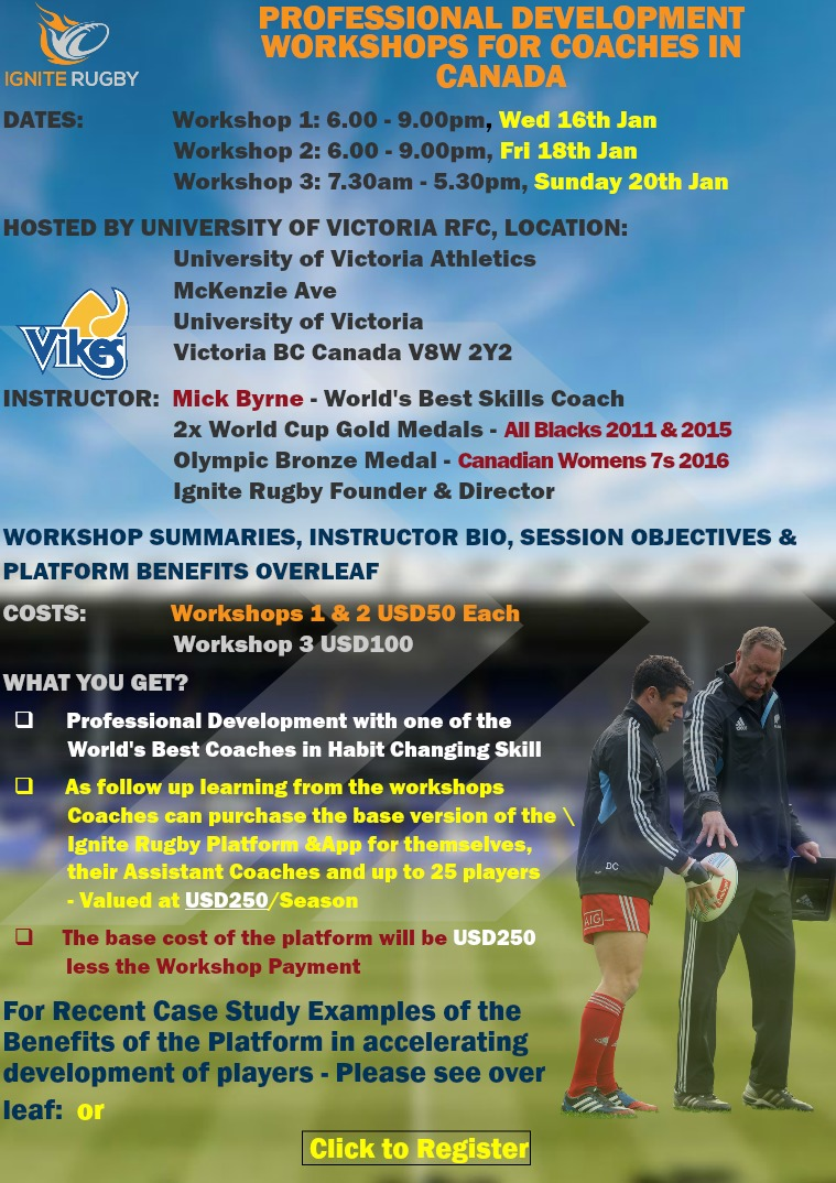 University of Victoria Advanced Coaching Workshops