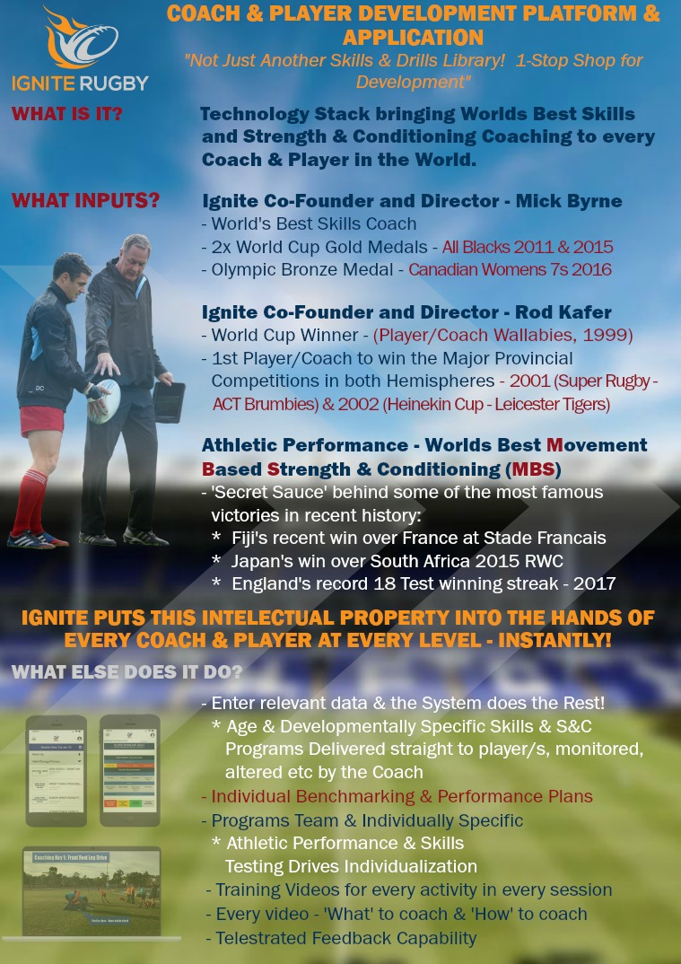 Ignite Rugby Ignite Rugby Introduction 2019