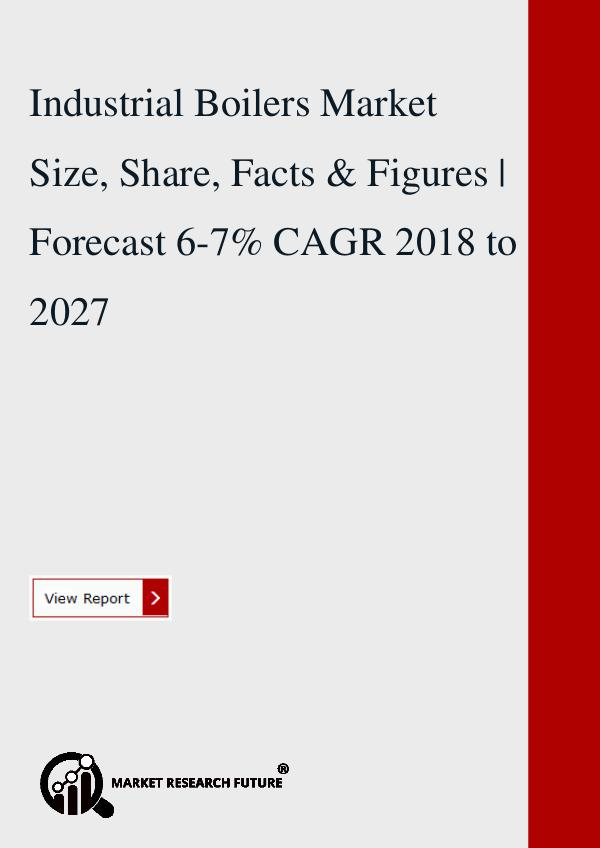 Industrial Boilers Market Size, Share, Facts & Fig