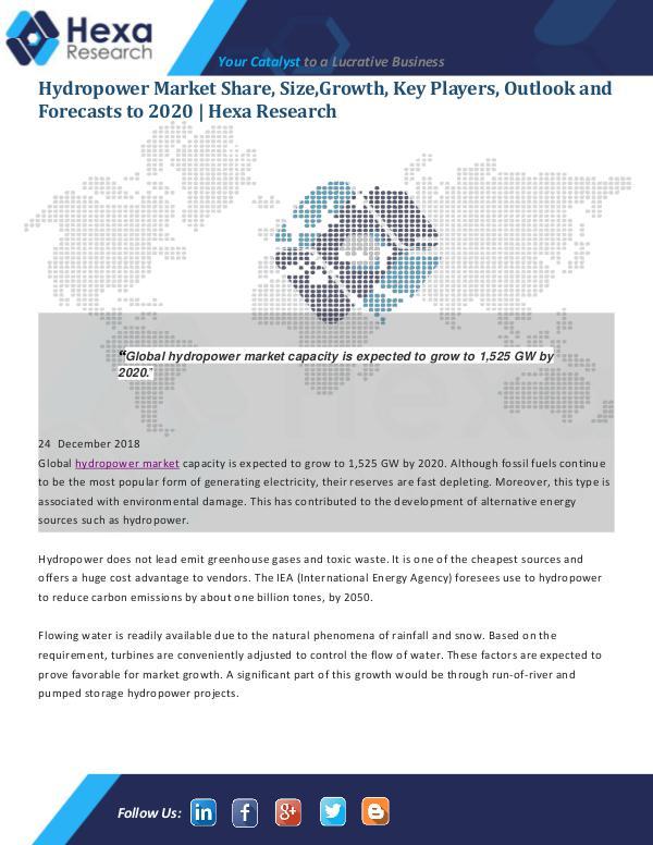 Hydropower Market