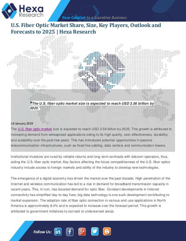 U.S. Fiber Optic Market