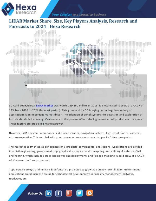 Market Analysis Report LiDAR Market