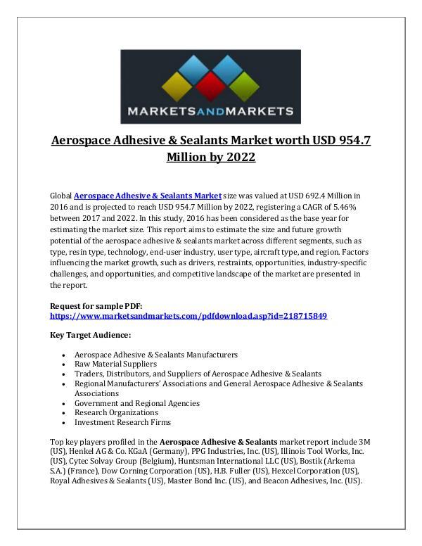 Dynamic Research Reports Aerospace Adhesive & Sealants Market