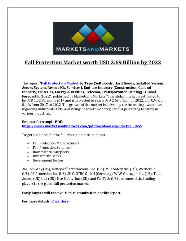 Dynamic Research Reports Fall Protection Market