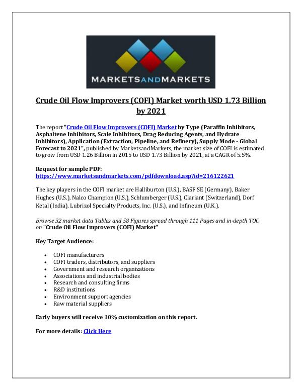 Dynamic Research Reports Crude Oil Flow Improvers market