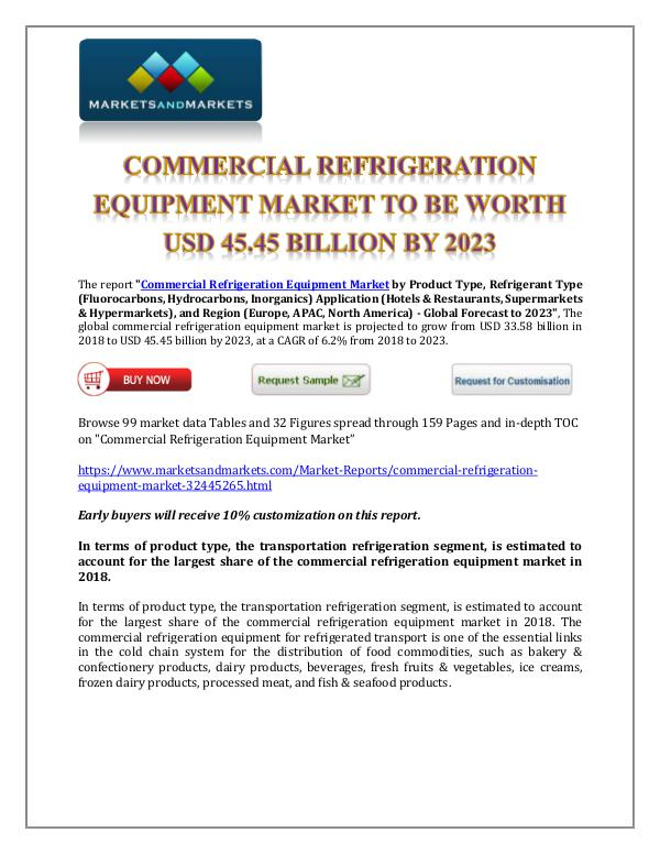 Chemicals and Materials Commercial Refrigeration Equipment Market New