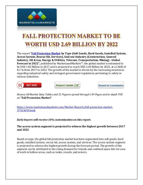 Chemicals and Materials Fall Protection Market New