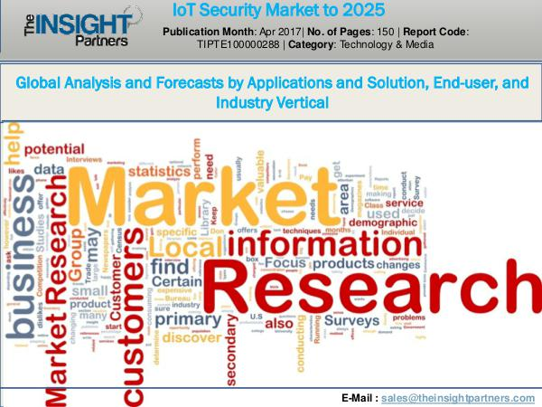 Urology Surgical Market: Industry Research Report 2018-2025 IoT Security Market Research Report2025