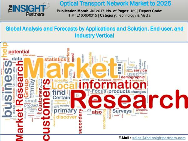 Urology Surgical Market: Industry Research Report 2018-2025 Optical Transport Network (OTN) Market Research