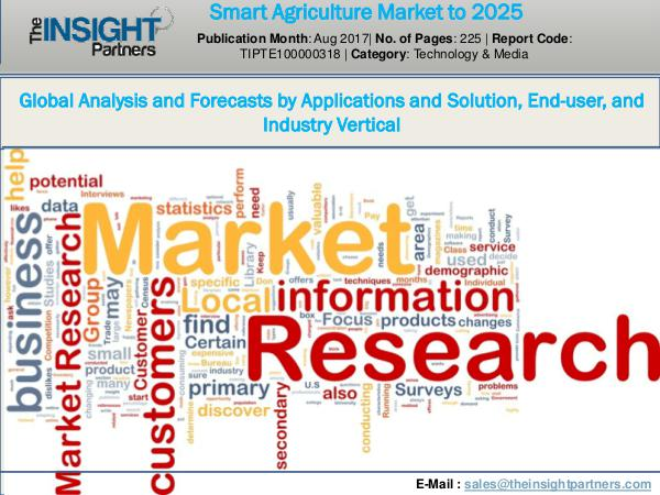 Urology Surgical Market: Industry Research Report 2018-2025 Smart Agriculture Market 2025 Forecasts