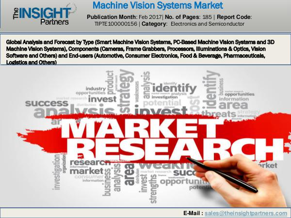 Urology Surgical Market: Industry Research Report 2018-2025 Machine Vision Systems Market
