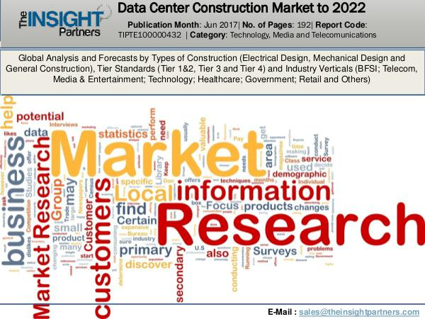 Urology Surgical Market: Industry Research Report 2018-2025 Data Center Construction Industry Research Report