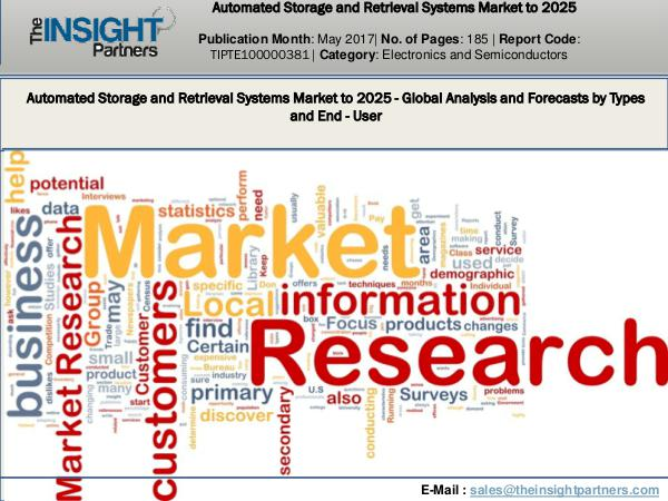 Urology Surgical Market: Industry Research Report 2018-2025 Automated Storage and Retrieval Systems Market