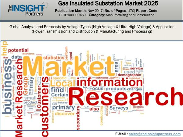 Urology Surgical Market: Industry Research Report 2018-2025 Gas Insulated Substation Market  Report
