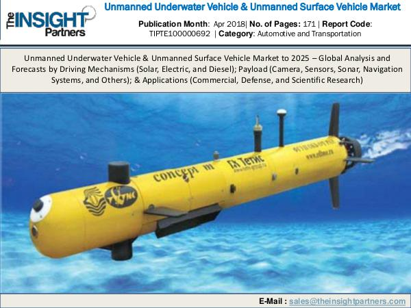 Urology Surgical Market: Industry Research Report 2018-2025 Unmanned Underwater Vehicle