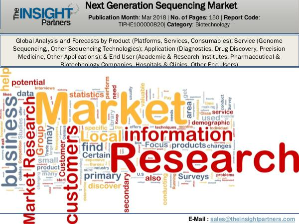 Urology Surgical Market: Industry Research Report 2018-2025 Next Generation Sequencing Market Report