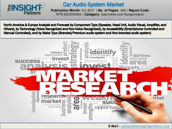 Urology Surgical Market: Industry Research Report 2018-2025 Car Audio System Market 2018-2025