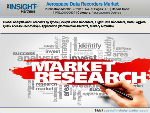 Urology Surgical Market: Industry Research Report 2018-2025 Aerospace Data Recorders Market 2018-2025