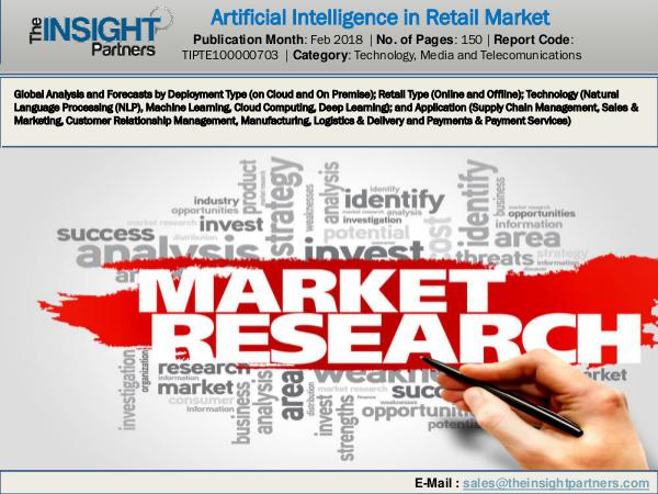 Urology Surgical Market: Industry Research Report 2018-2025 Artificial Intelligence in Retail Market 2018-2025