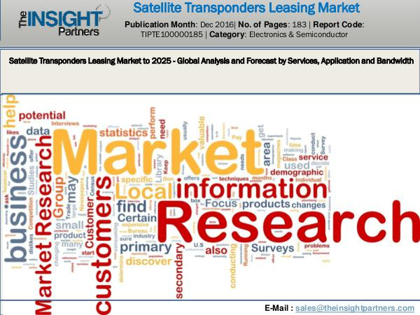 Urology Surgical Market: Industry Research Report 2018-2025 Satellite Transponders Leasing Market 2018-2025