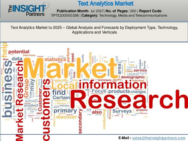 Urology Surgical Market: Industry Research Report 2018-2025 Text Analytics Market 2018-2025