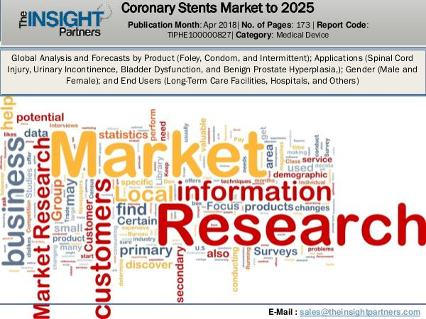 Urology Surgical Market: Industry Research Report 2018-2025 Coronary Stents Market Growth Rate, 2018-2025
