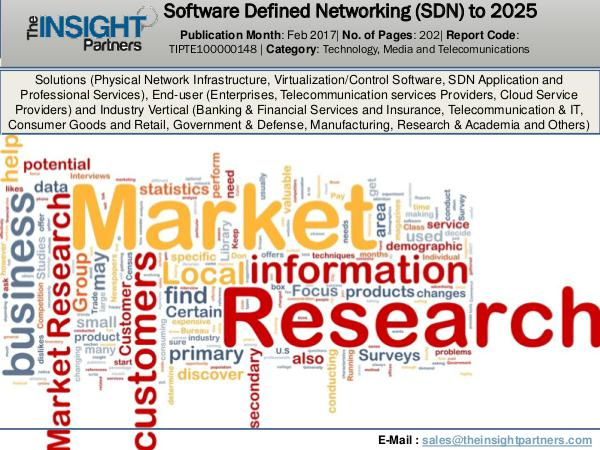 Software Defined Networking (SDN) Market Report