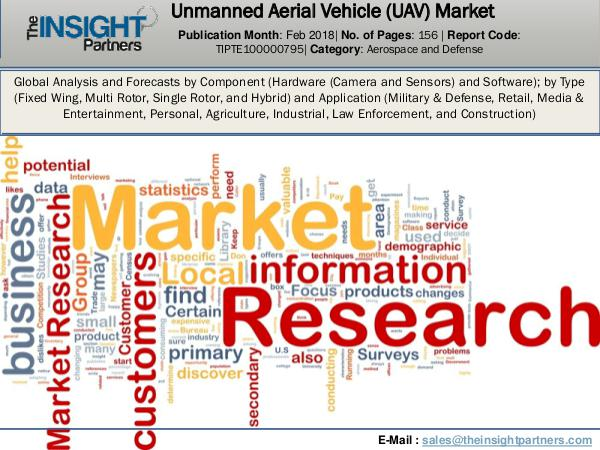 Unmanned Aerial Vehicle (UAV) Market Size & Share