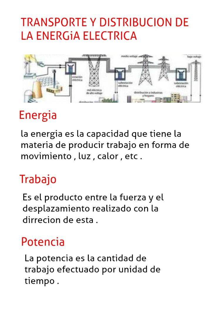 TRANSPORTE Y DISTRIBUCIÓN DE LA ENERGÍA ELÉCTRICA DE LA ENERGIA