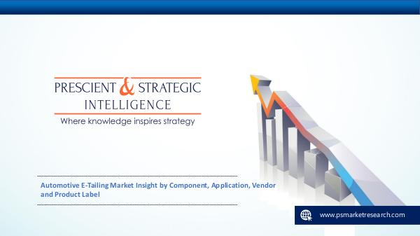 Automotive and Transportation Automotive E-Tailing Market Research Report