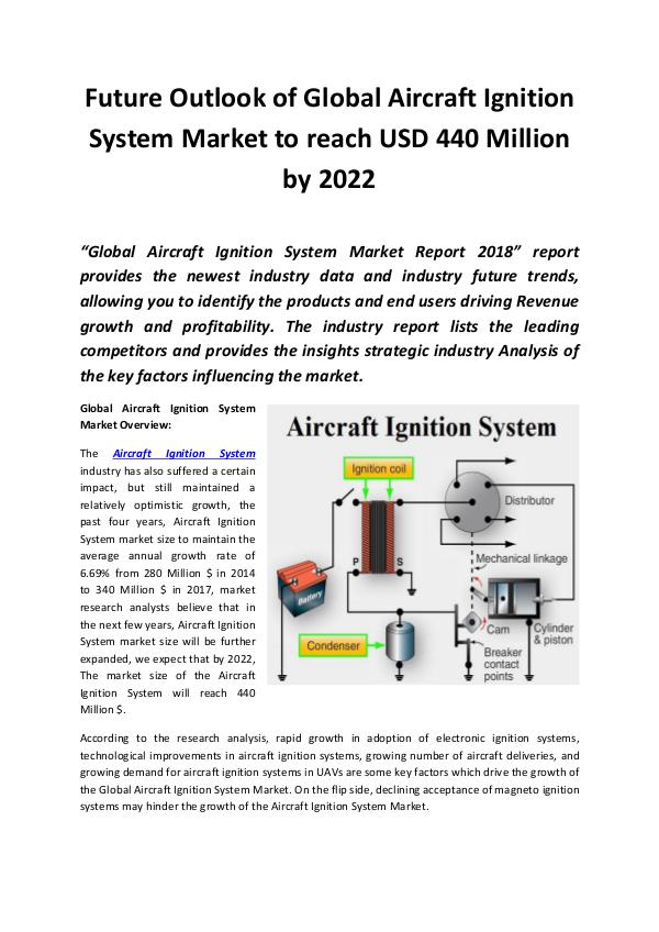 Market Research Reports Aircraft Ignition System Market 2018 - 2022