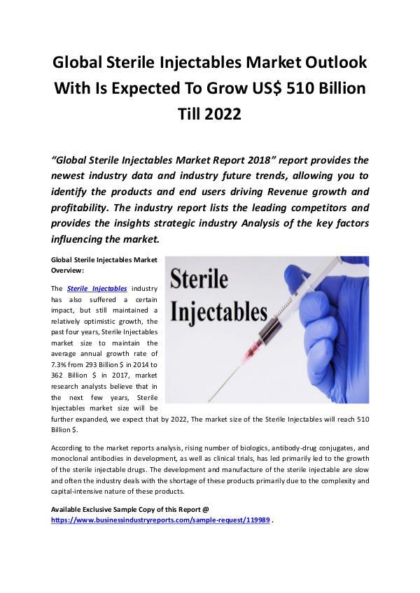 Sterile Injectables Market 2018 - 2022