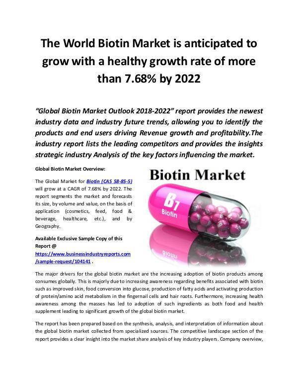 Market Research Reports Global Biotin Market 2018 - 2022