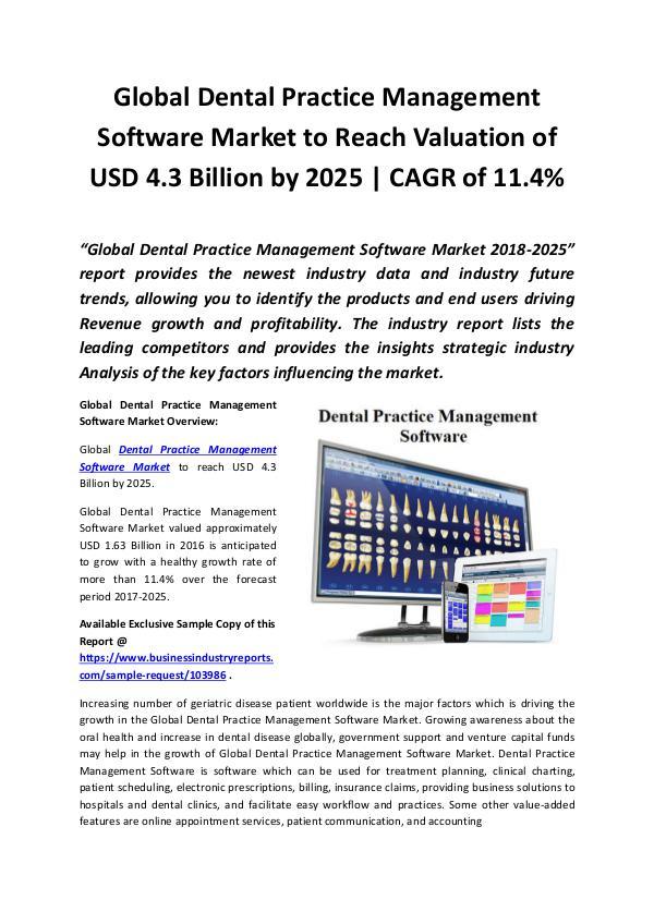 Market Research Reports Global Dental Practice Management Software Market