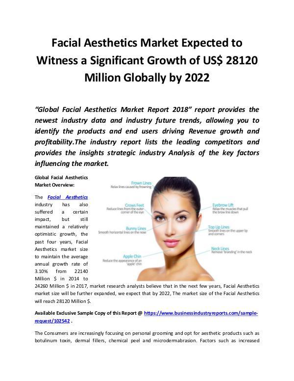 Market Research Reports Global Facial Aesthetics Market 2018 - 2022