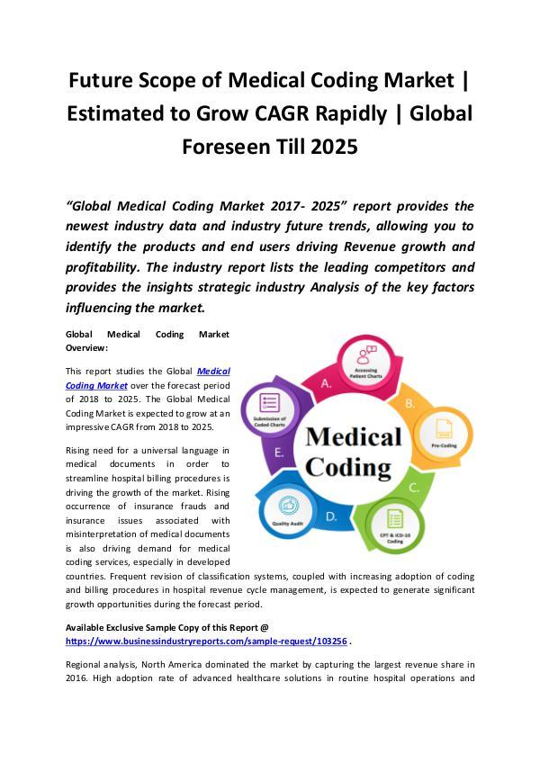 Global Medical Coding Market 2018 - 2025