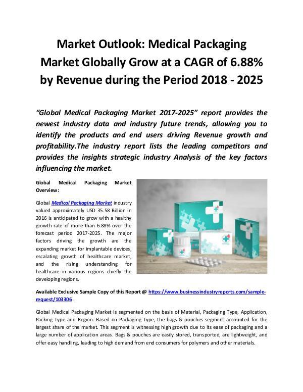 Global Medical Packaging Market 2018 - 2025